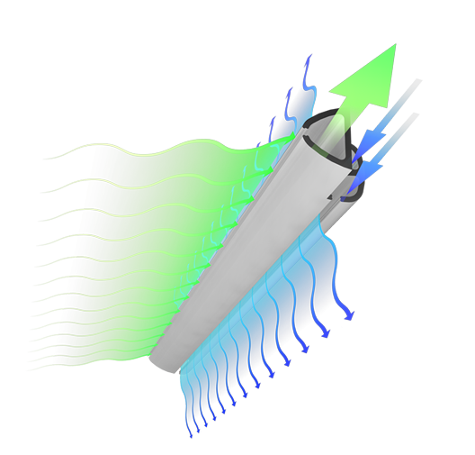 Calectro innovative venturi tube